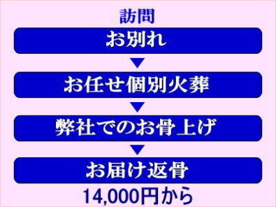 price12